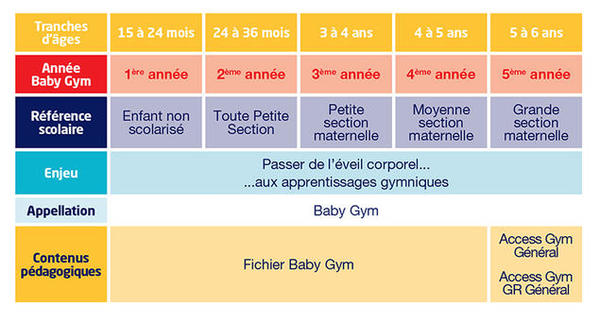 1466173833-content_details-1466173833-baby-gym---tableaud-es-ages